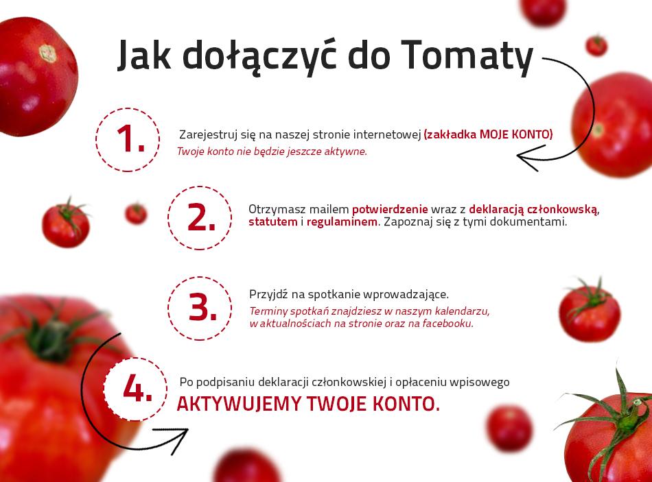 tomata - jak dołaćzyć